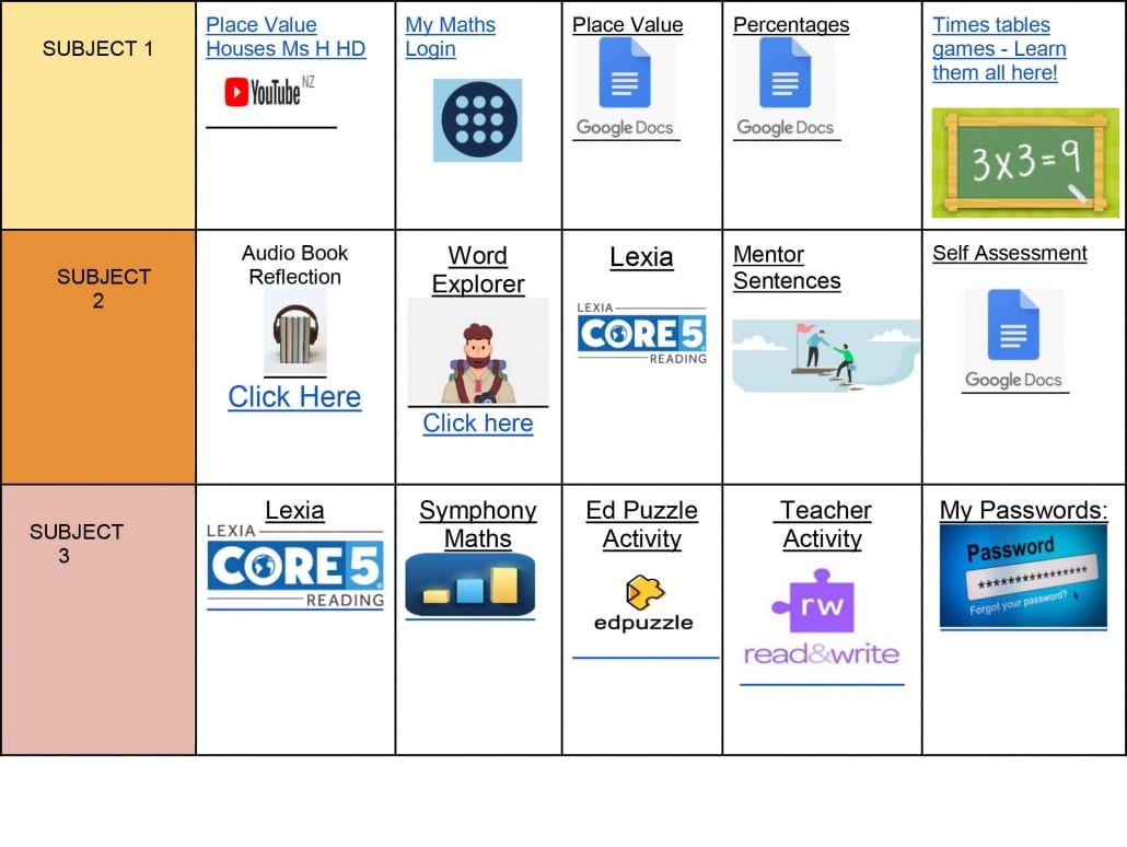 Digital Tools For Learning Part 2
